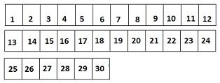comment créer son jeu de symboles Sabian2